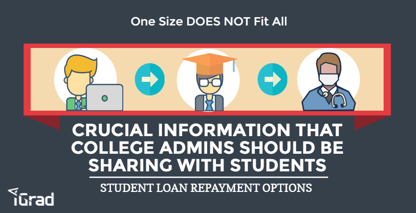 Student Loan Repayment Options