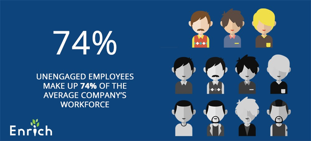 how to engage and retain your employees with financial wellness
