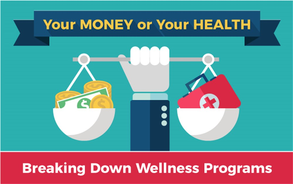 scales considering financial literacy or health wellness