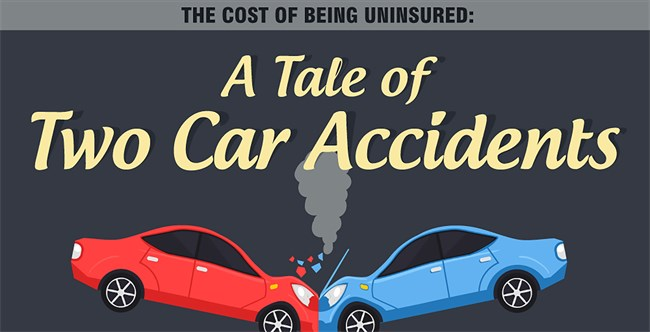The Cost of Being Uninsured