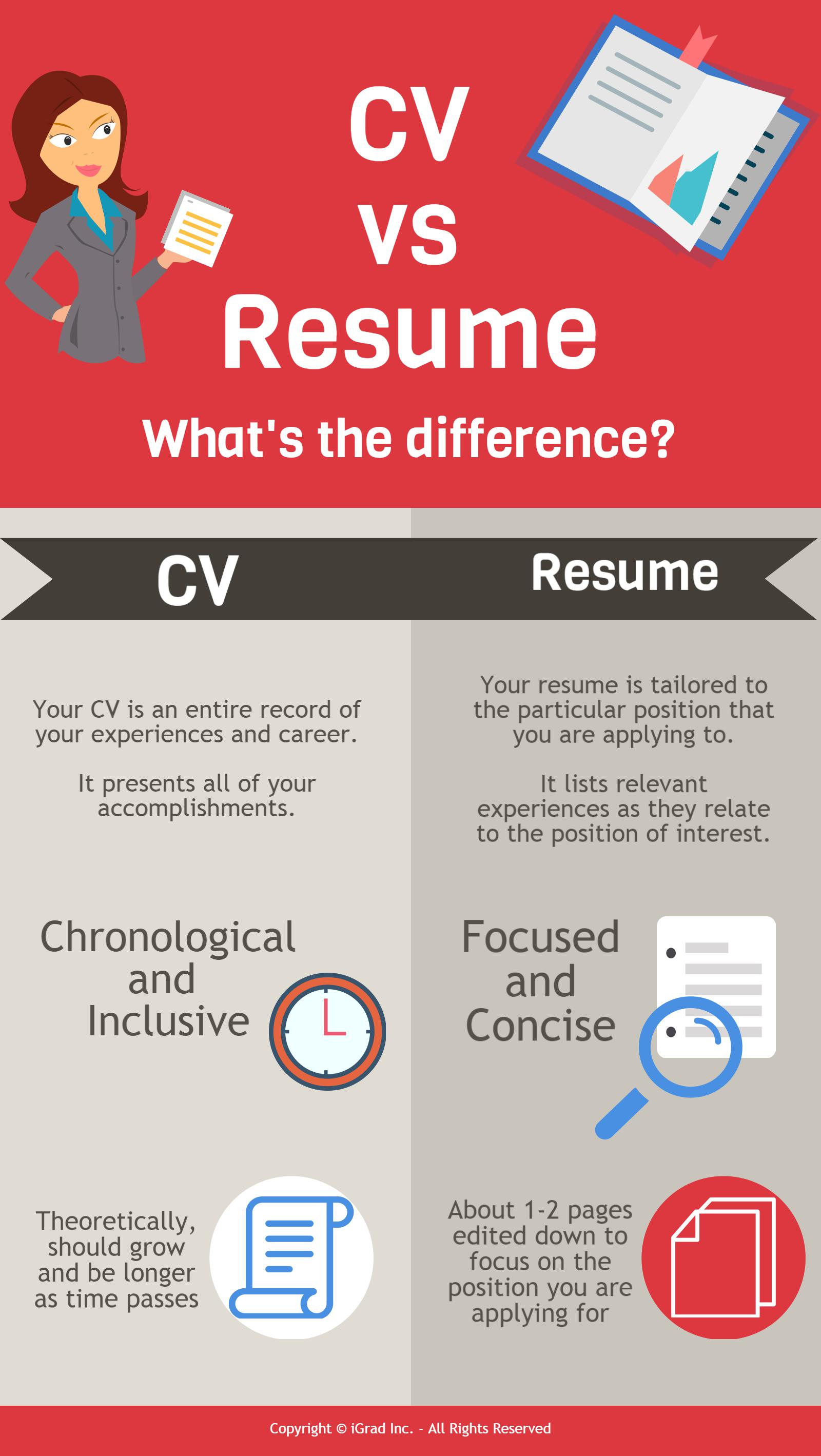 what is the difference between a curriculum vitae and resume