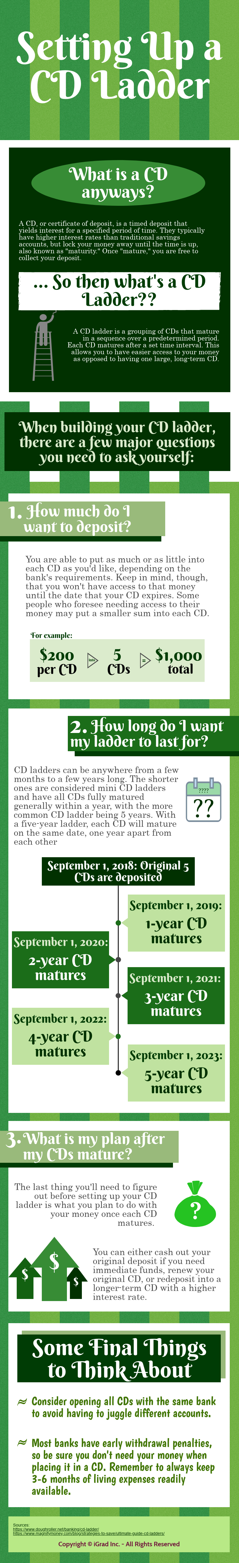 How To Create A Cd Ladder Infographic