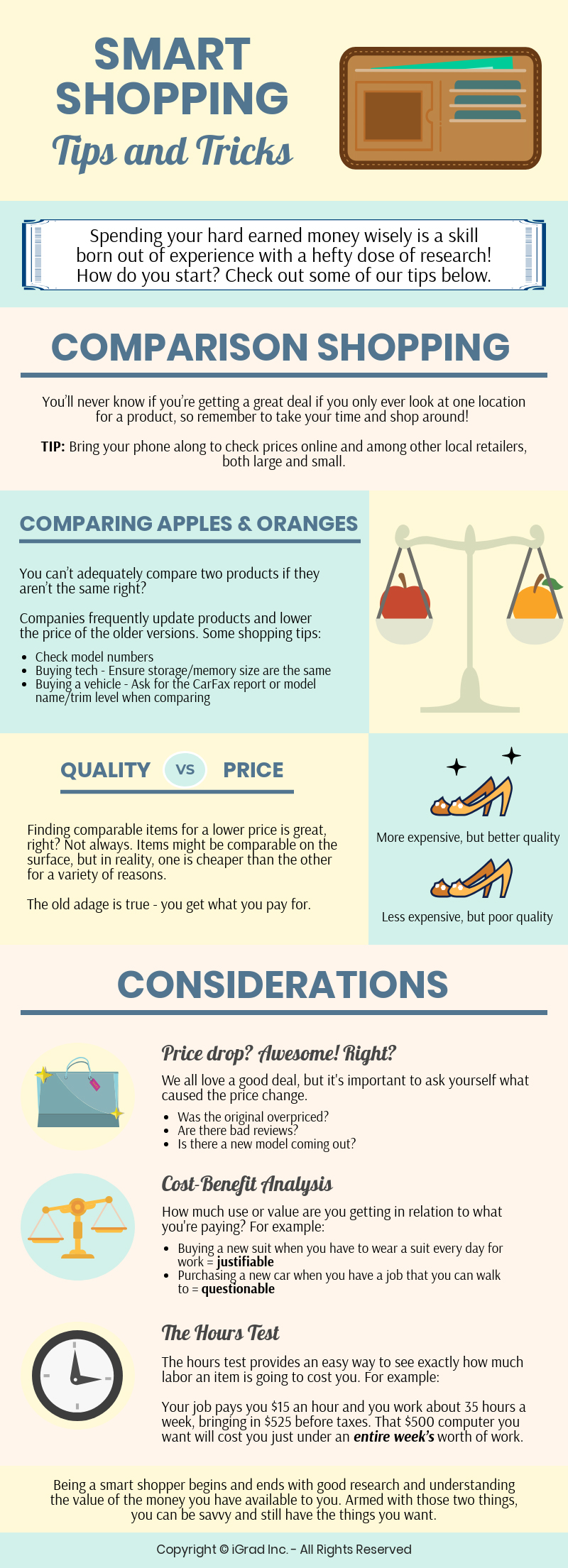 Smart Shopping: Tips and Tricks
